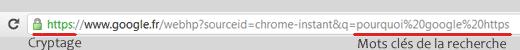 Requête cryptée dans le moteur de recherche Google