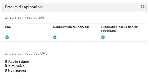 Récapitulatif des erreurs d'exploration dans les outils pour webmaster Google